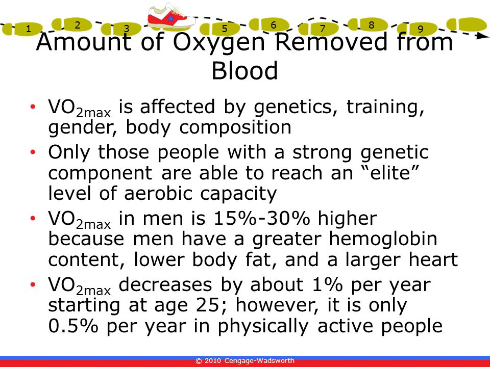 Amount of Oxygen Removed from Blood