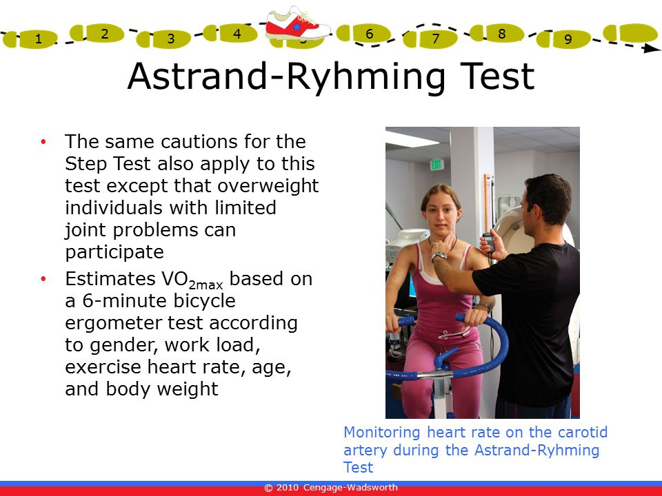Astrand-Ryhming Test