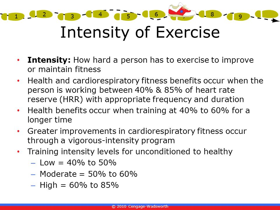 Intensity of Exercise Intensity: How hard a person has to exercise to improve or maintain fitness.