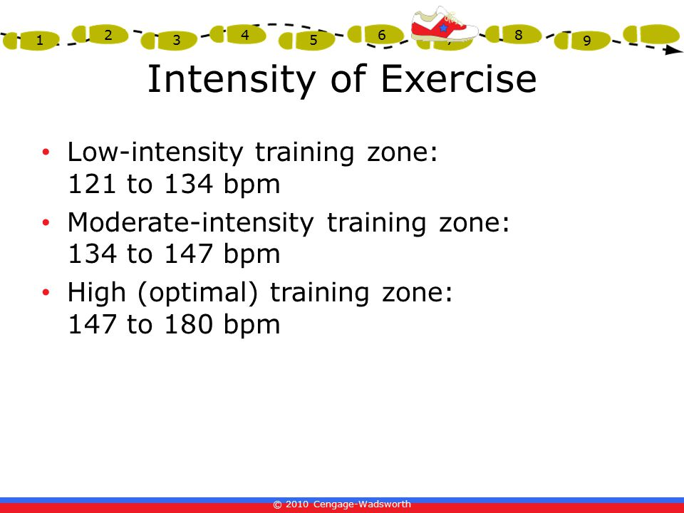 Intensity of Exercise Low-intensity training zone: 121 to 134 bpm
