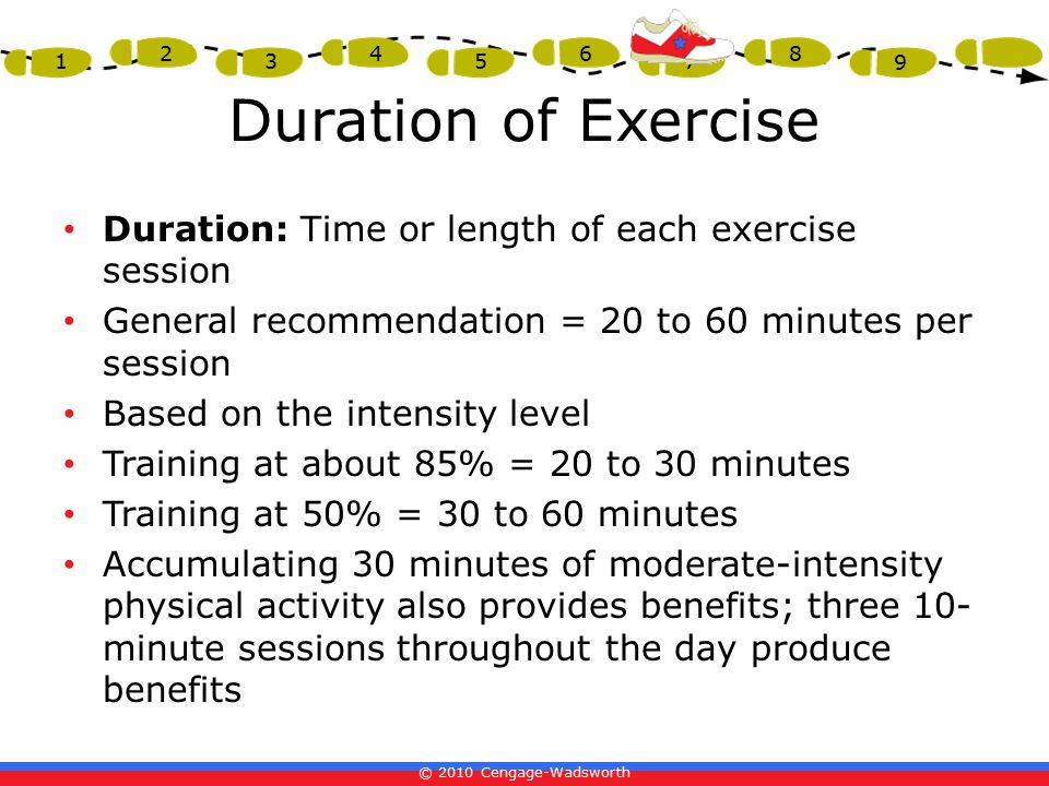 Duration of Exercise Duration: Time or length of each exercise session