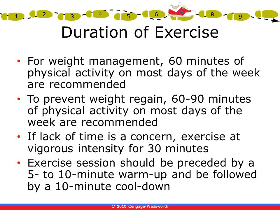 Duration of Exercise For weight management, 60 minutes of physical activity on most days of the week are recommended.