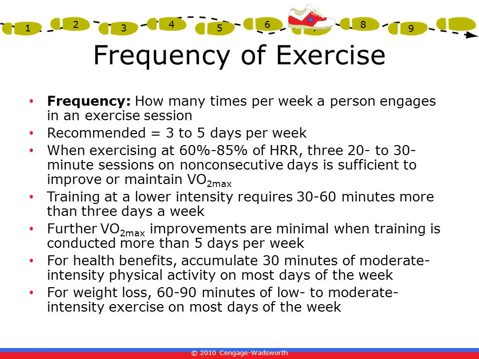 Frequency of Exercise Frequency: How many times per week a person engages in an exercise session. Recommended = 3 to 5 days per week.