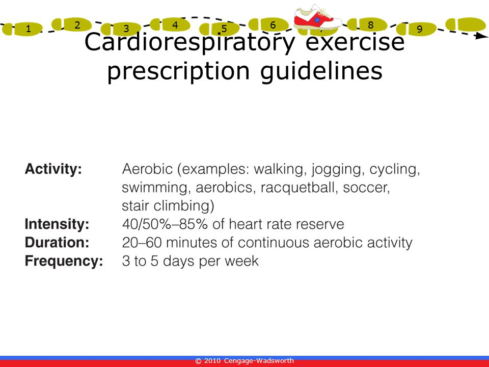 Cardiorespiratory exercise prescription guidelines