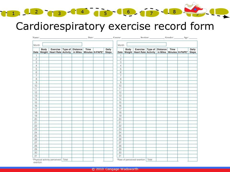 Cardiorespiratory exercise record form