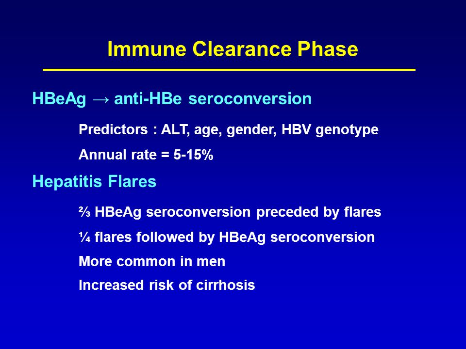Immune Clearance Phase
