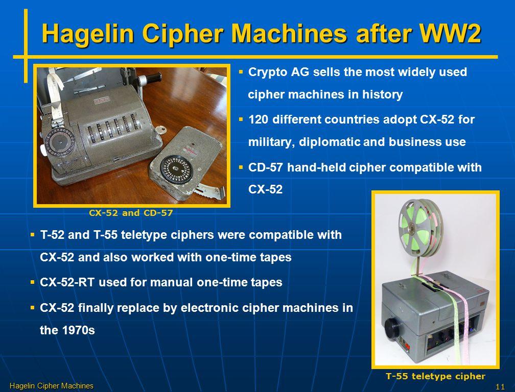 Hagelin Cipher Machines after WW2
