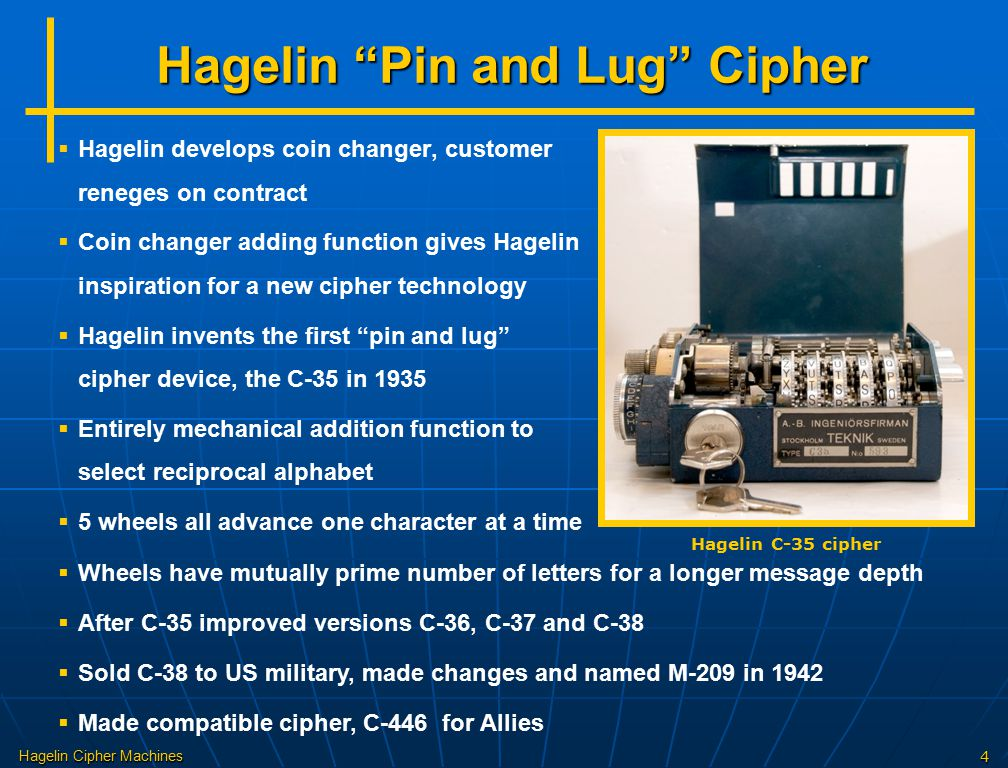 Hagelin Pin and Lug Cipher