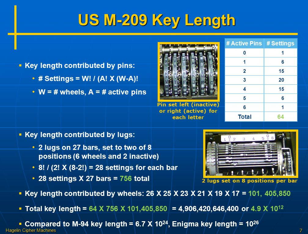 US M-209 Key Length Key length contributed by pins: