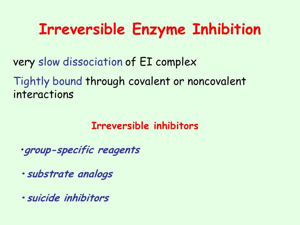 Irreversible Enzyme Inhibition Irreversible inhibitors