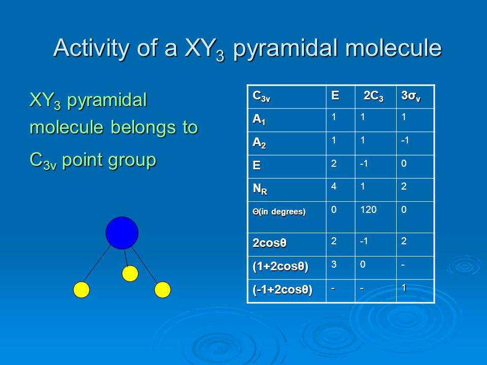Activity of a XY3 pyramidal molecule
