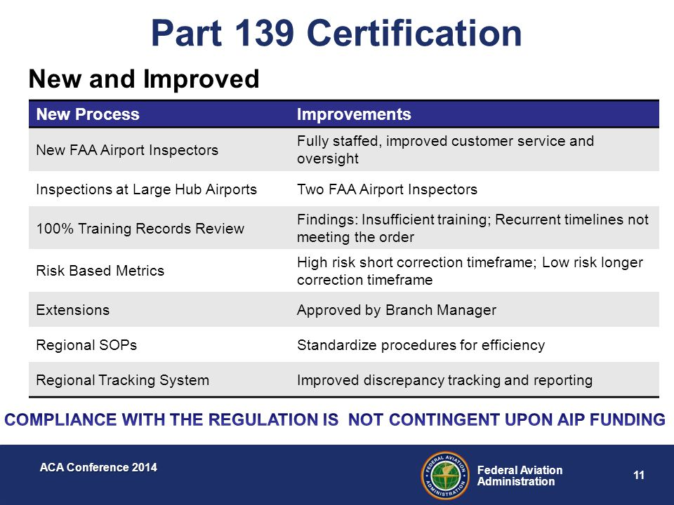 Part 139 Certification New and Improved New Process Improvements