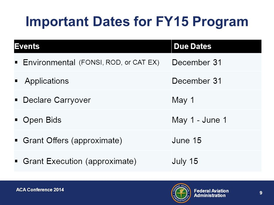 Important Dates for FY15 Program