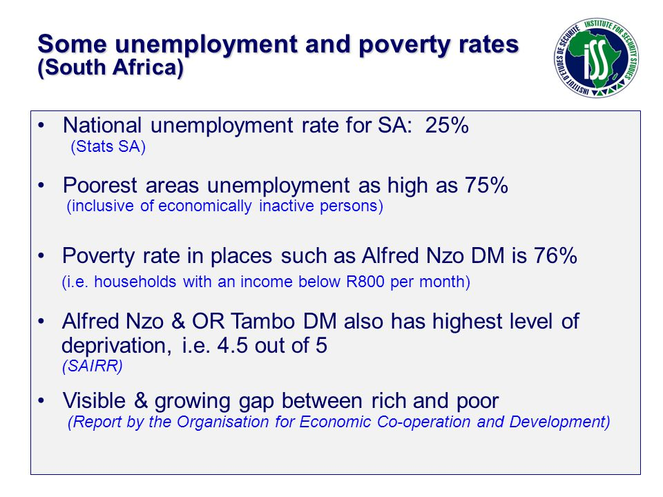 Some unemployment and poverty rates