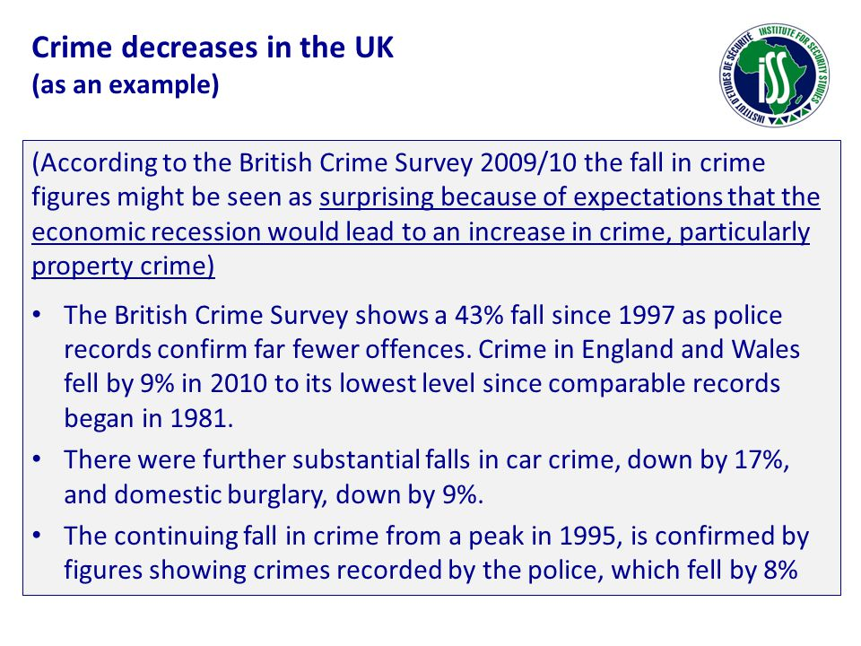 Crime decreases in the UK