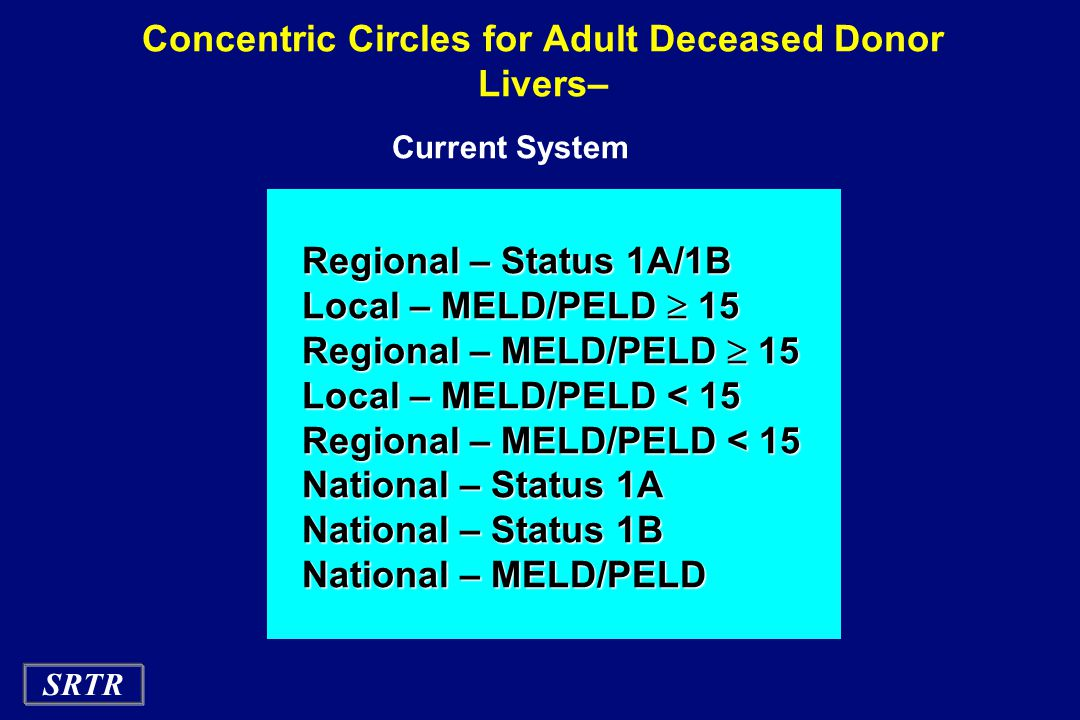 Concentric Circles for Adult Deceased Donor Livers–