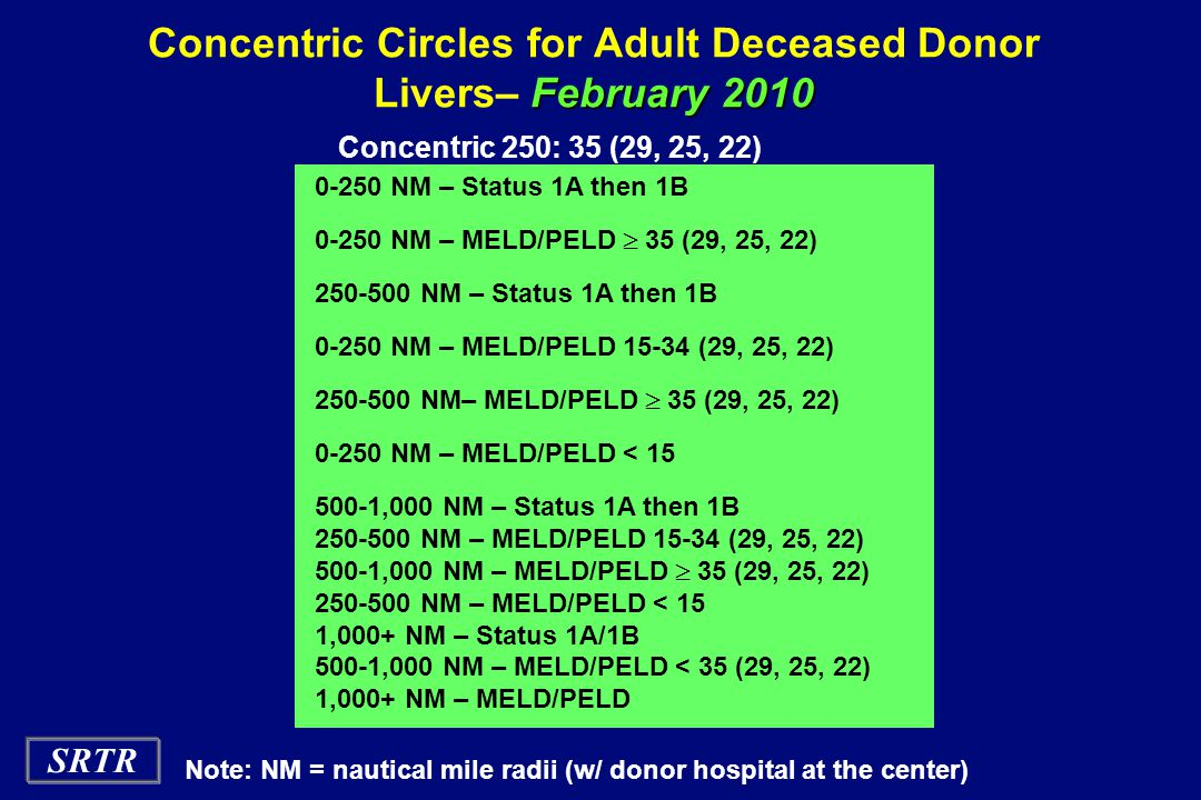 Concentric Circles for Adult Deceased Donor Livers– February 2010