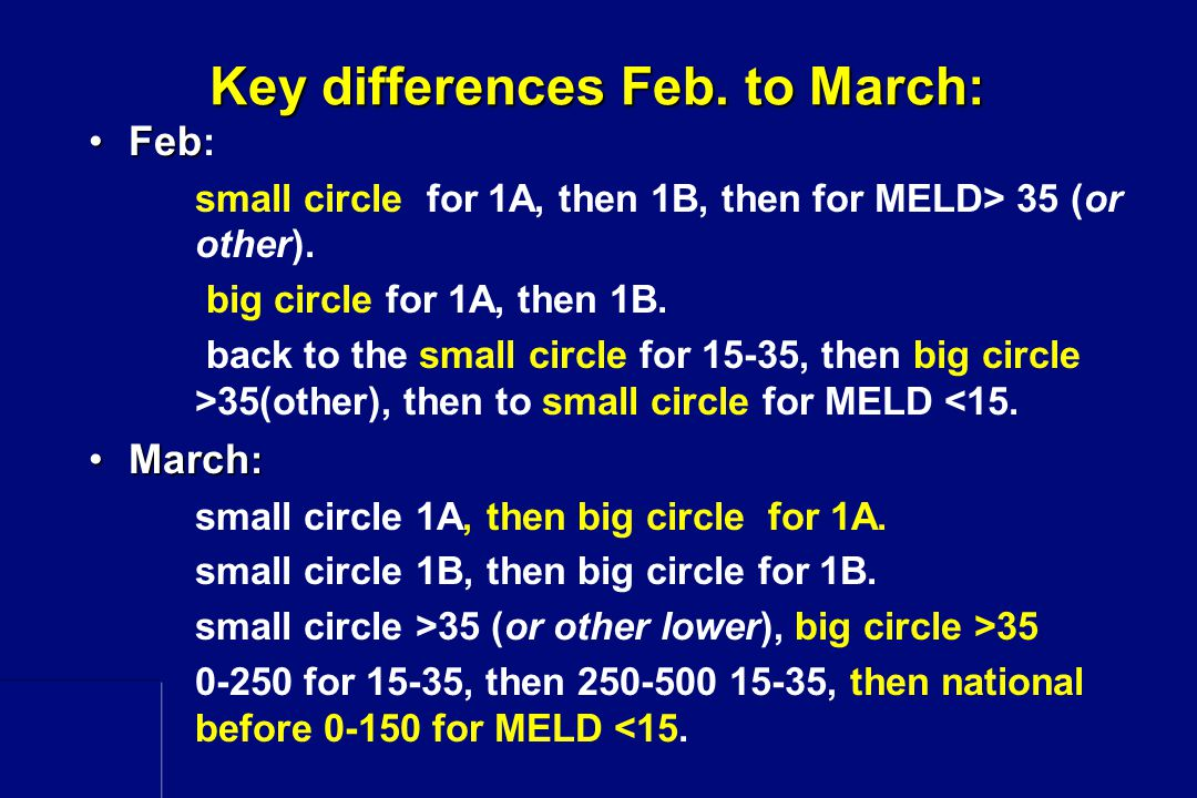 Key differences Feb. to March: