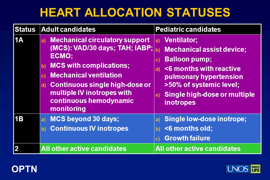 HEART ALLOCATION STATUSES