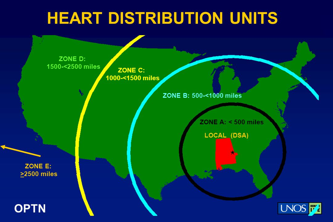 HEART DISTRIBUTION UNITS