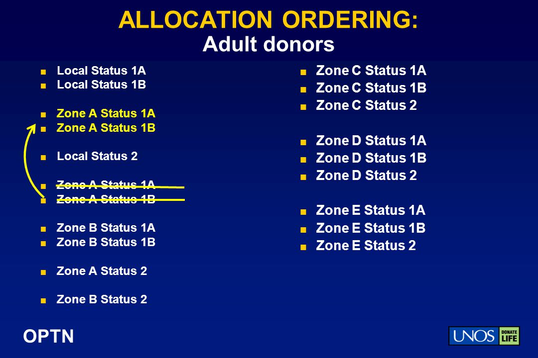 ALLOCATION ORDERING: Adult donors