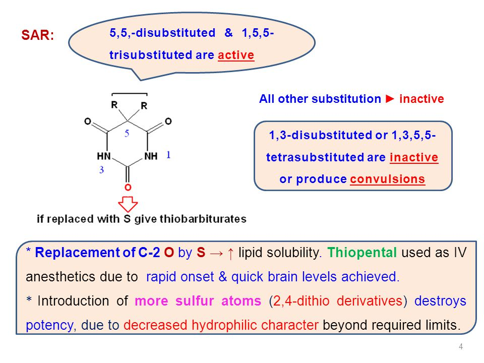 5,5,-disubstituted & 1,5,5-trisubstituted are active