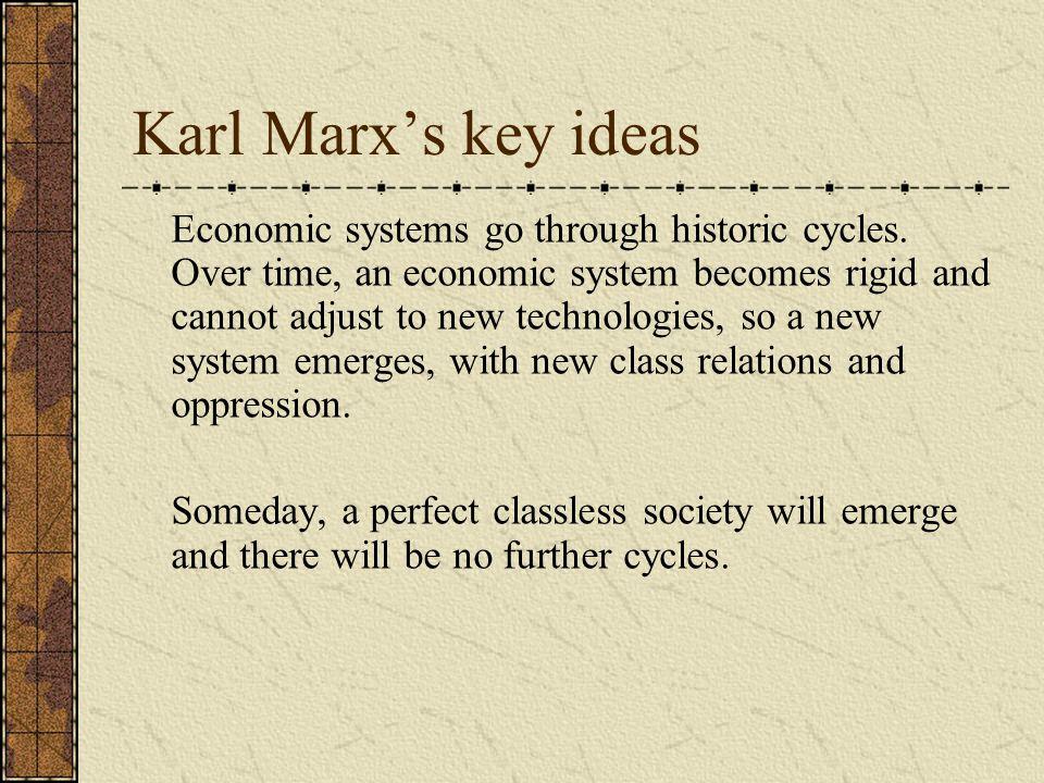 Karl Marx's key ideas