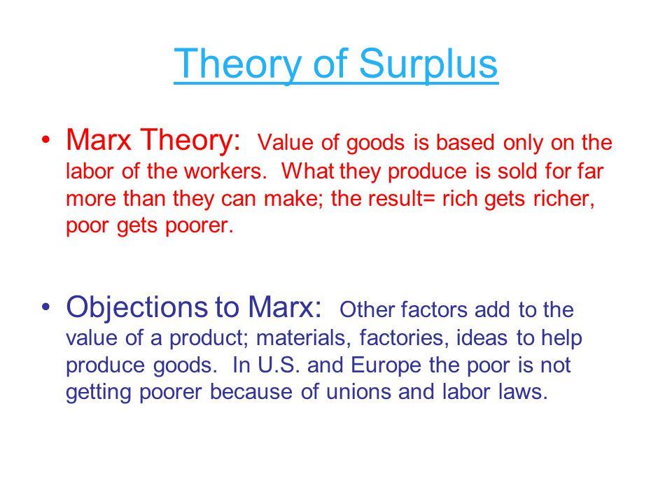 Theory of Surplus