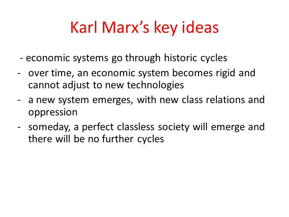 Karl Marx's key ideas - economic systems go through historic cycles