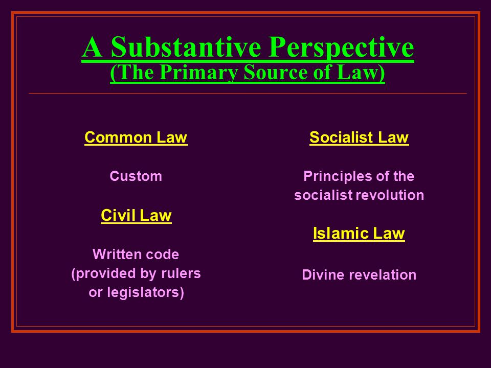 A Substantive Perspective (The Primary Source of Law)