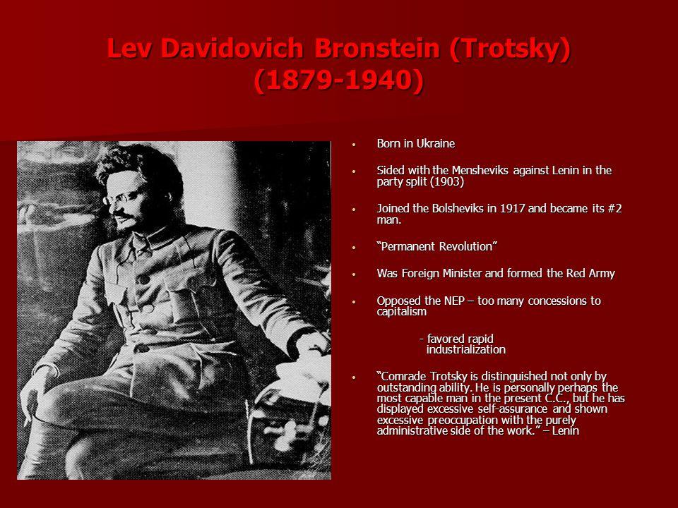 Lev Davidovich Bronstein (Trotsky) (1879-1940)