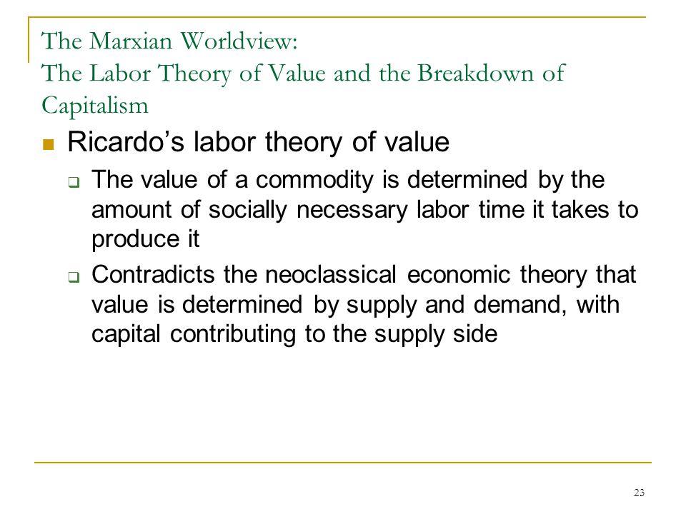 Ricardo's labor theory of value