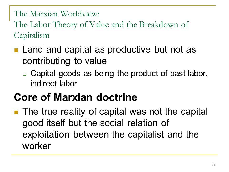 Core of Marxian doctrine