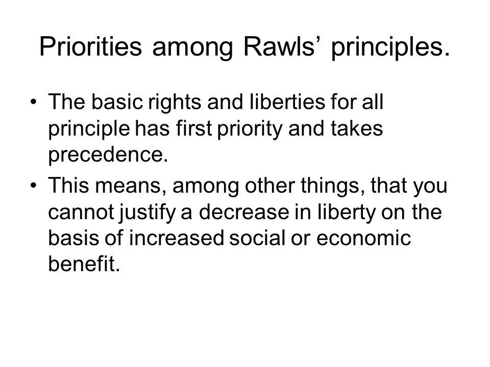 Priorities among Rawls' principles.