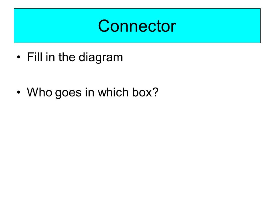 Connector Fill in the diagram Who goes in which box
