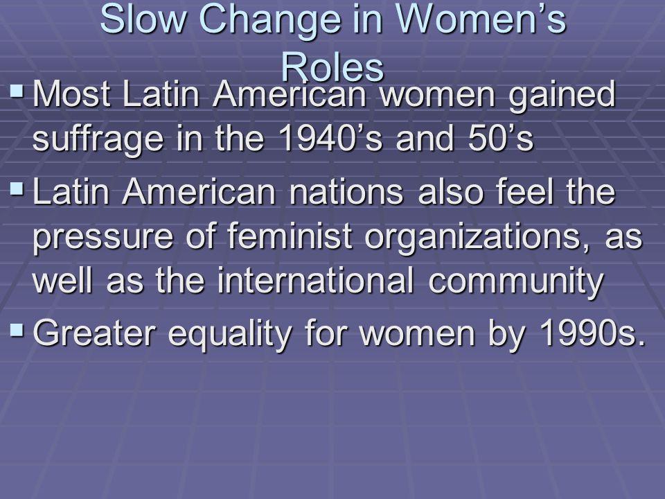 Slow Change in Women's Roles