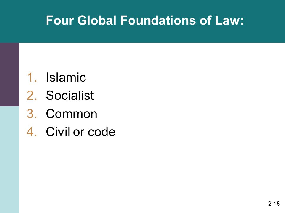Four Global Foundations of Law: