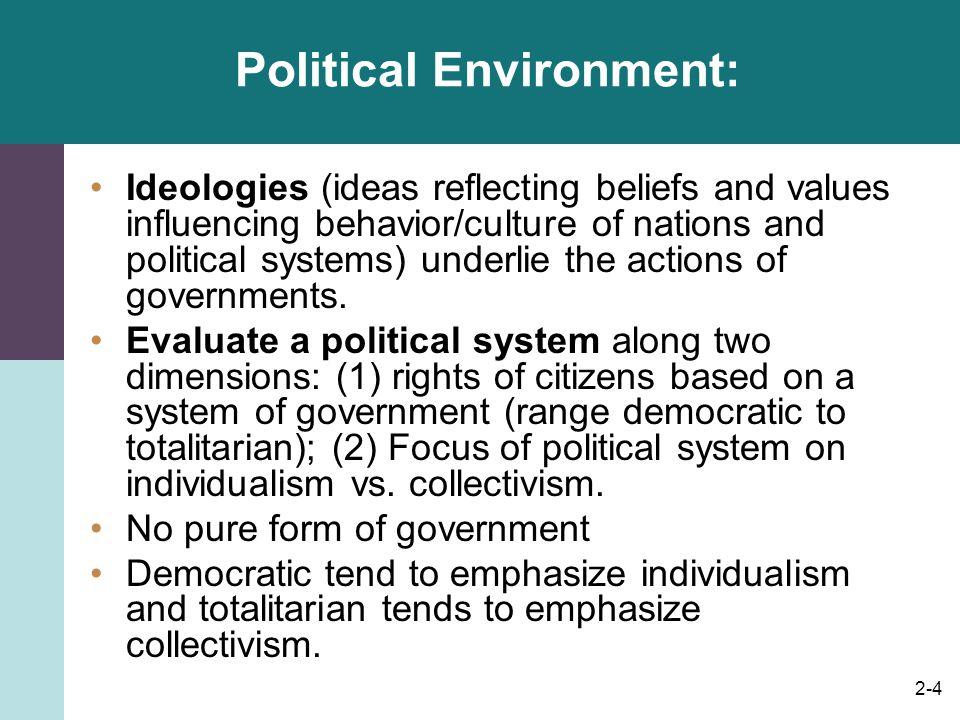 Political Environment: