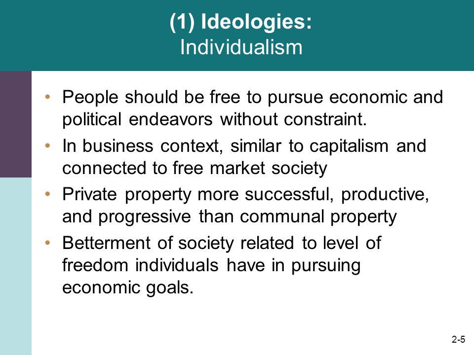 (1) Ideologies: Individualism