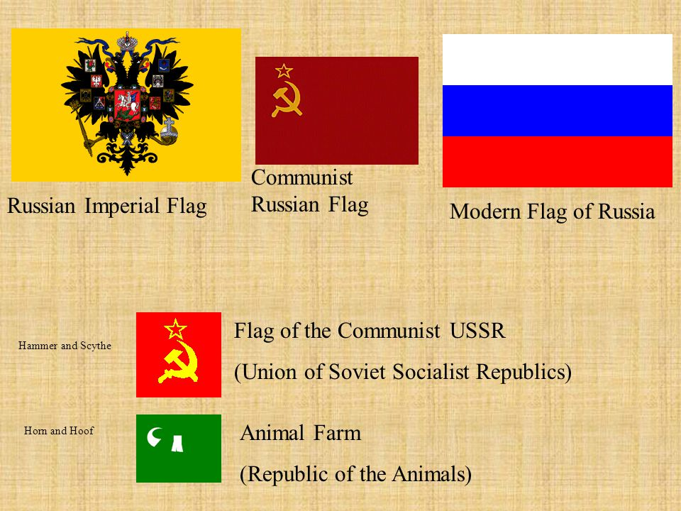 Communist Russian Flag Russian Imperial Flag Modern Flag of Russia