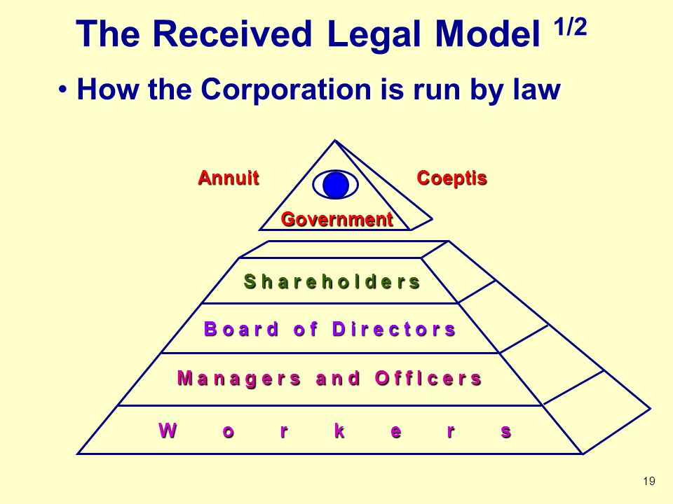 The Received Legal Model 1/2