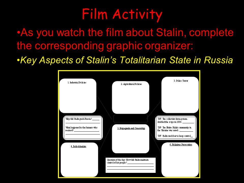 Film Activity As you watch the film about Stalin, complete the corresponding graphic organizer: Key Aspects of Stalin's Totalitarian State in Russia.