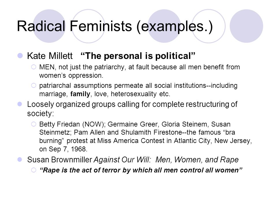Radical Feminists (examples.)