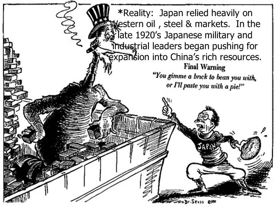 Reality: Japan relied heavily on Western oil , steel & markets
