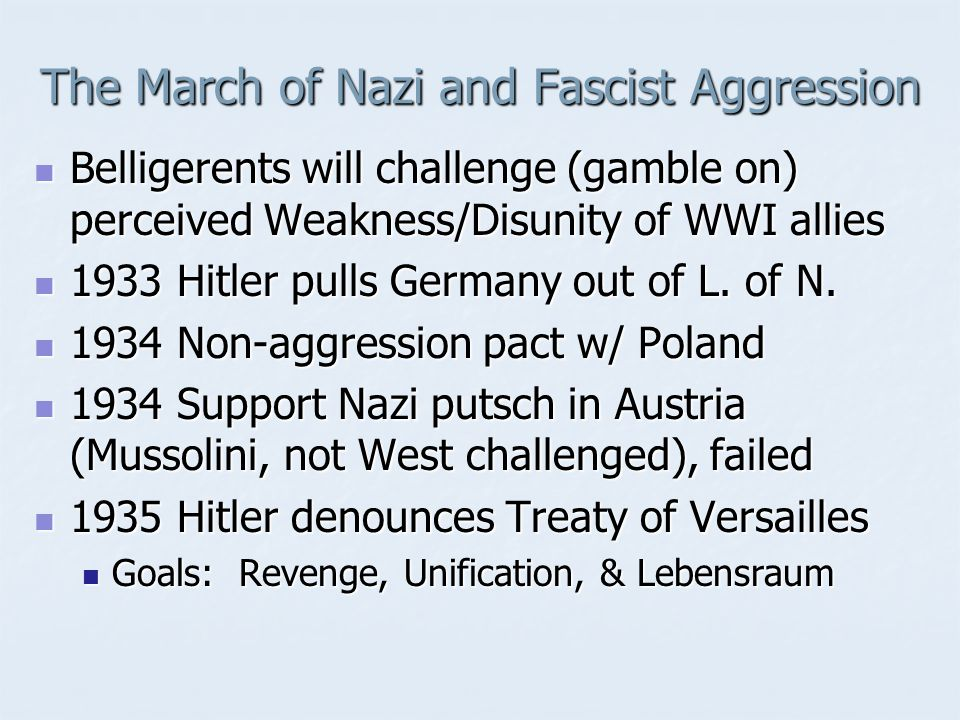 The March of Nazi and Fascist Aggression