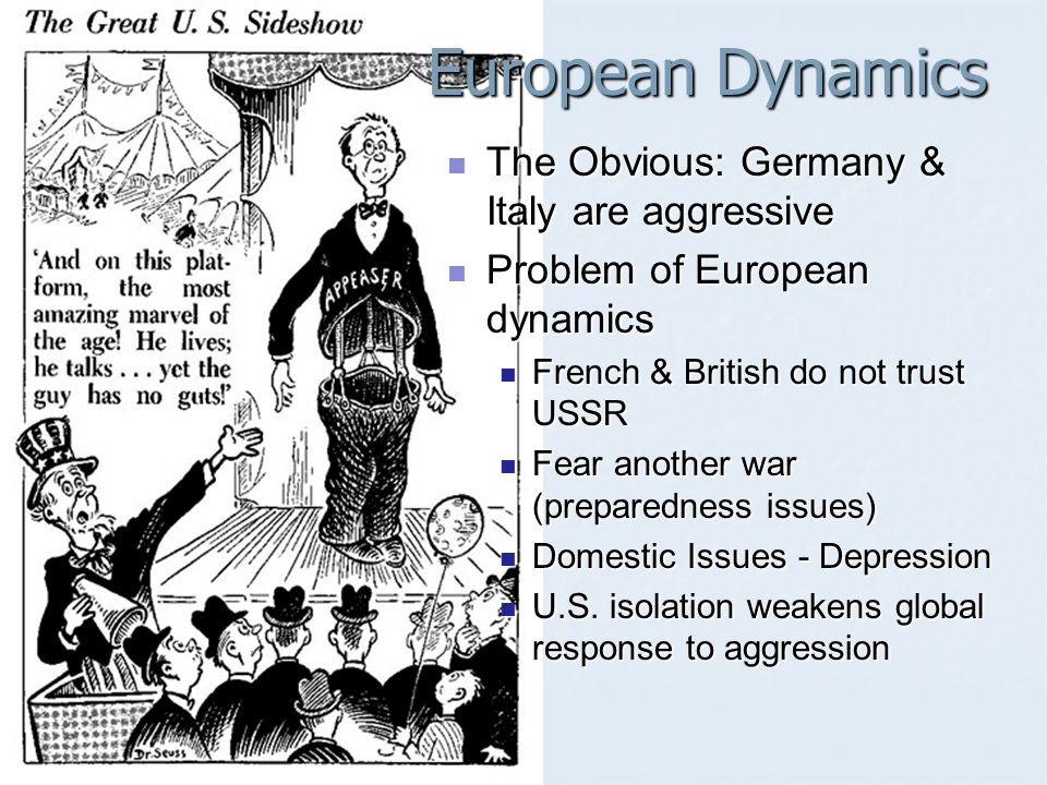 European Dynamics The Obvious: Germany & Italy are aggressive
