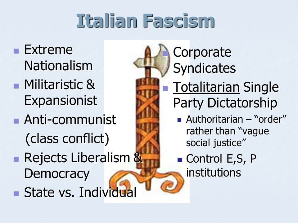 Italian Fascism Extreme Nationalism Corporate Syndicates