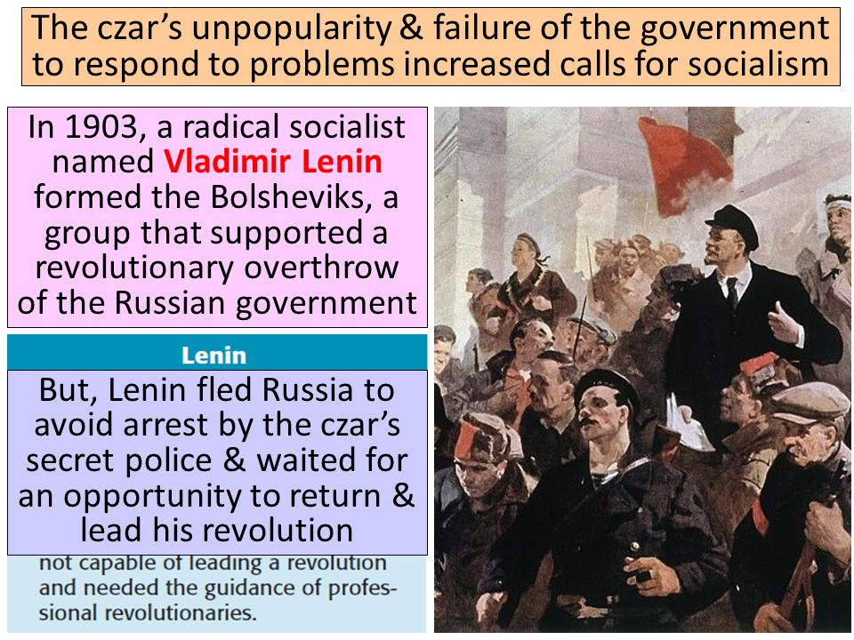 Why did the 1905 revolution in Russia fail Essay