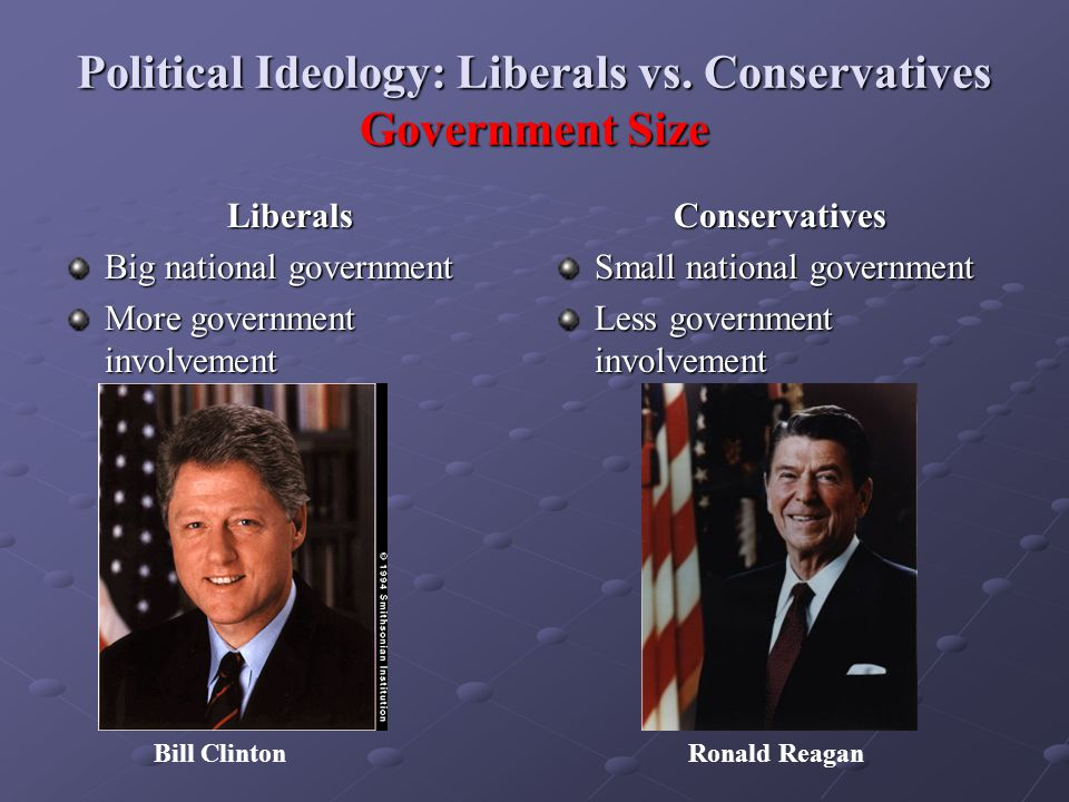 Political Ideology: Liberals vs. Conservatives Government Size