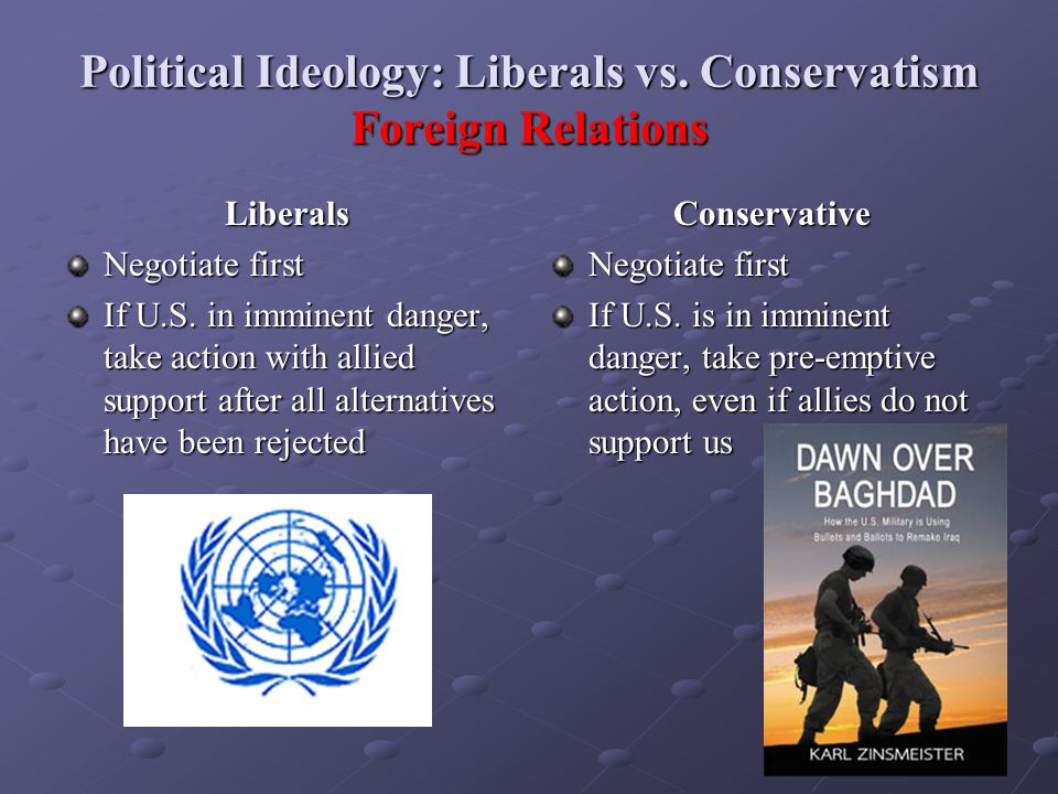 Political Ideology: Liberals vs. Conservatism Foreign Relations